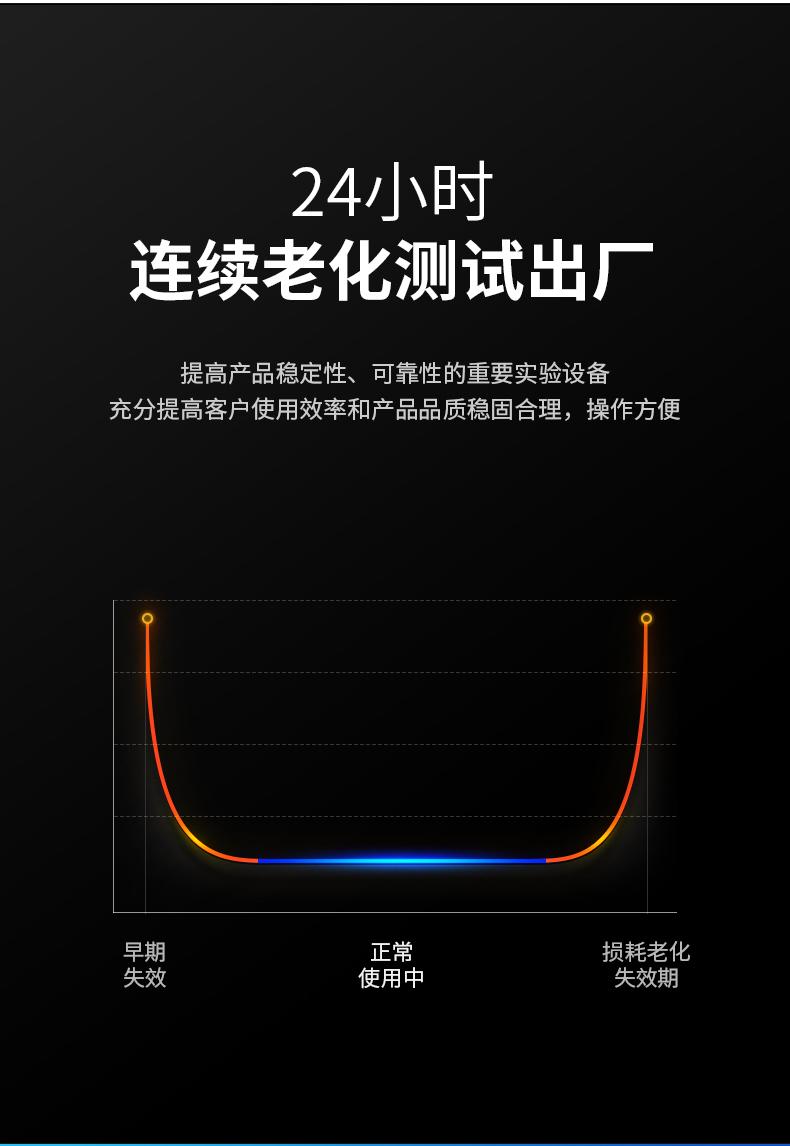 豪華速通門(圖13)