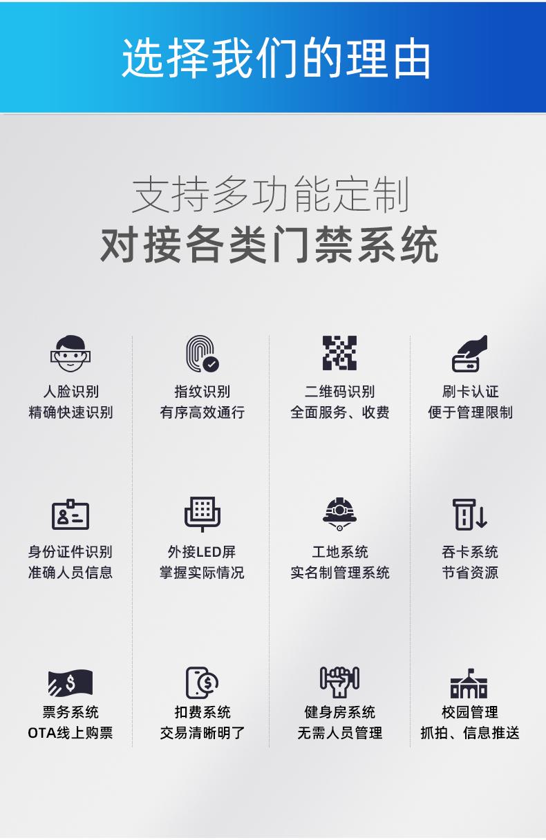 豪華速通門(圖3)